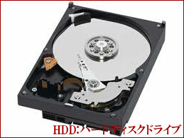 HDD バックアップ 寿命写真
