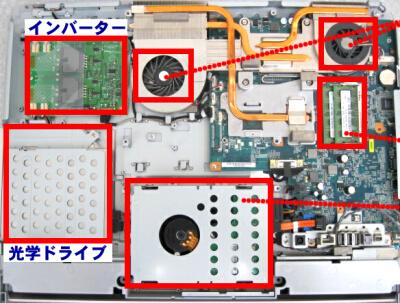 VAIO一体型パソコンの分解:VGC JS50B