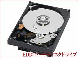 HDDのバックアップと交換方法【ハードディスク交換】